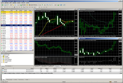 Integral forex demo